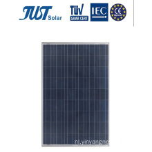 190 W Poly Solar Power Panel met de beste kwaliteit in China