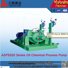Asp5320 Series Bsjls Oil Chemical Process Pump (BB2) --Sanlian/Kubota