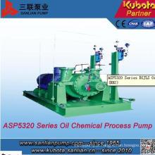 Bomba de Processamento de Óleo de Carvão Horizontal para Serviços Pesados Asp5320 (API 610 BB2)