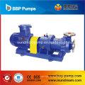 Cq-Cqb Magnetic Drive Centrifugal Water Pump