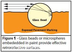 Chiye-Reflective-Glass-Beads