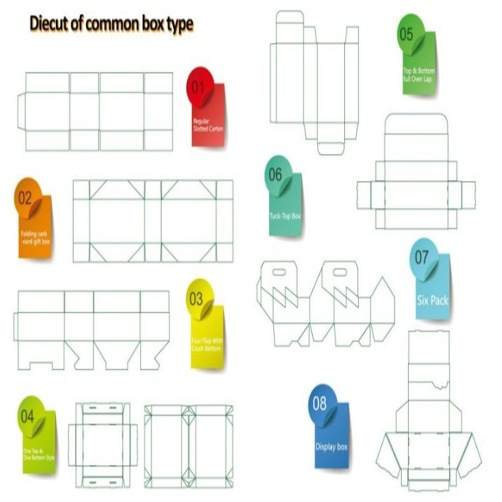 Diecut of common box type-jx