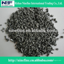 low ash black silicon carbide powder price