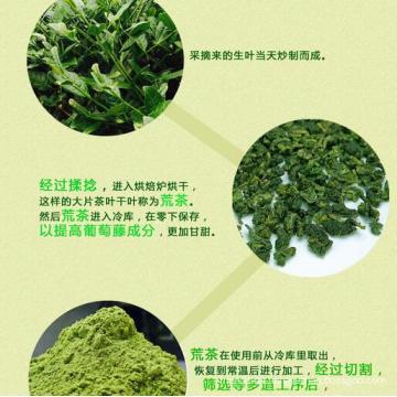 Tie Guanyin Matcha Green Tea Powder