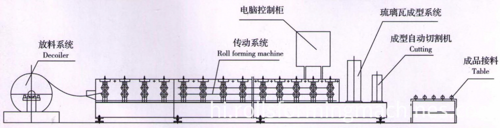 Ridge Cap Roll Forming Machine 02