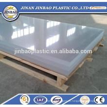 ventanas y puertas utilizan hoja acrílica transparente