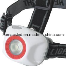 IP65 High Power LED Headlamp