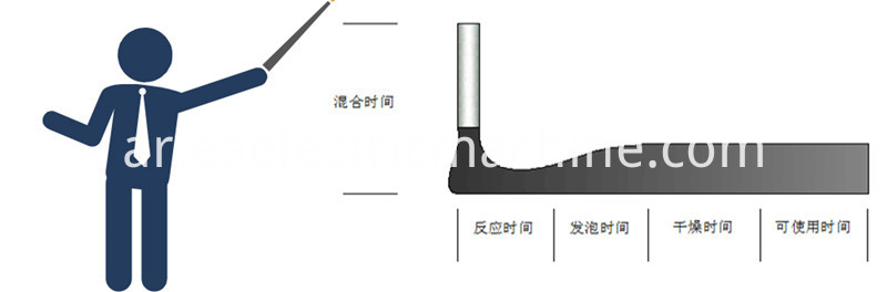 Foam Sealing Machine Working Principle