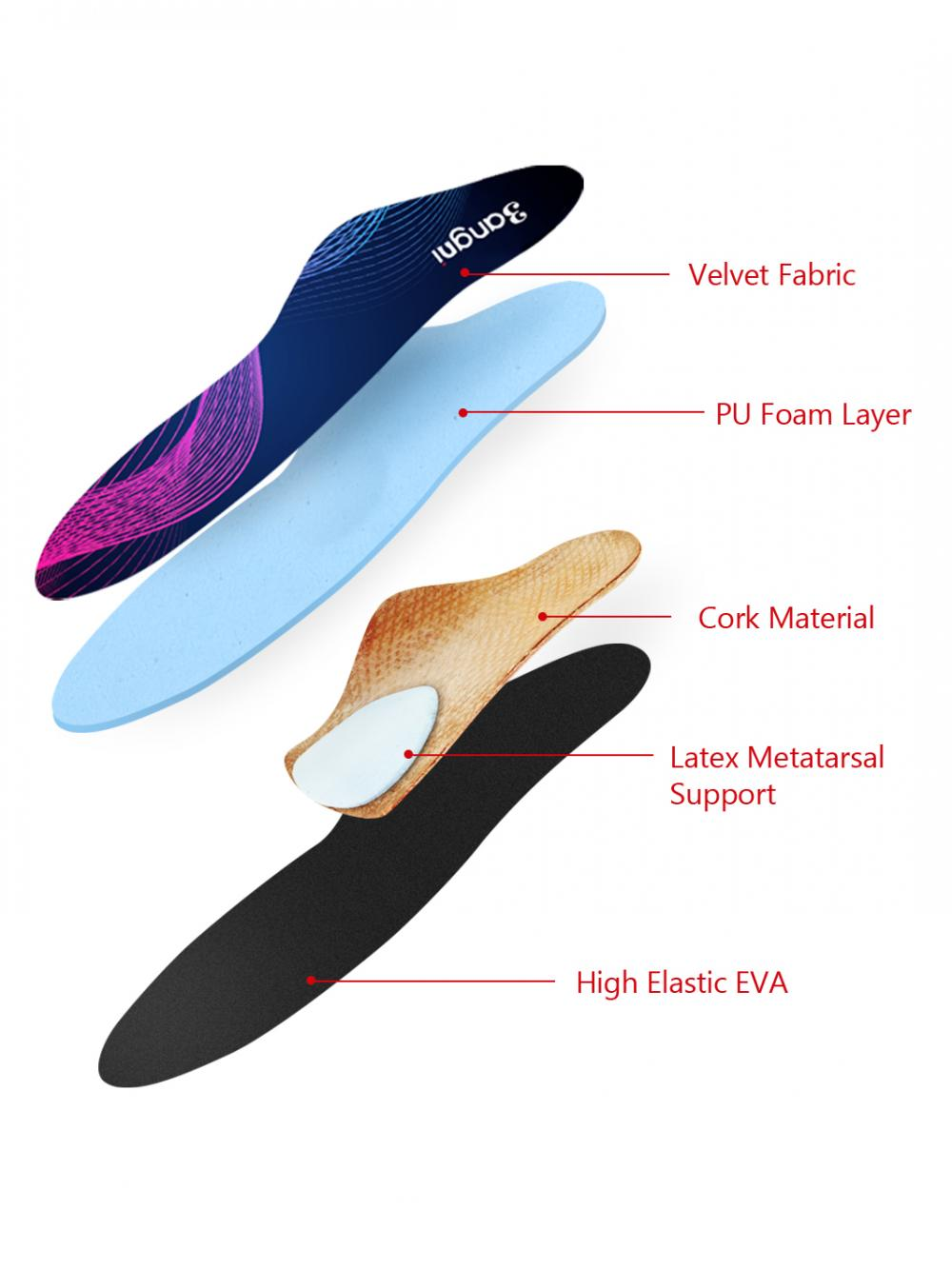 Feet Heat Moldable Orthotic Insoles 5