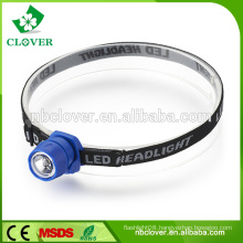 ABS IP44 led headlamp flashlight,miner headlamp manufacturers