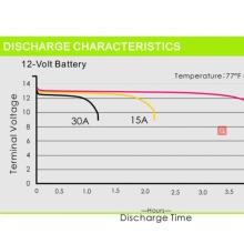 High Quality Lithium Battery for Marine 24V 50Ah