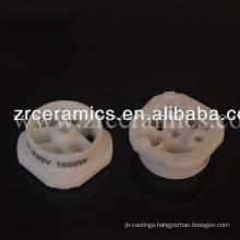 Industrial electrical ceramics