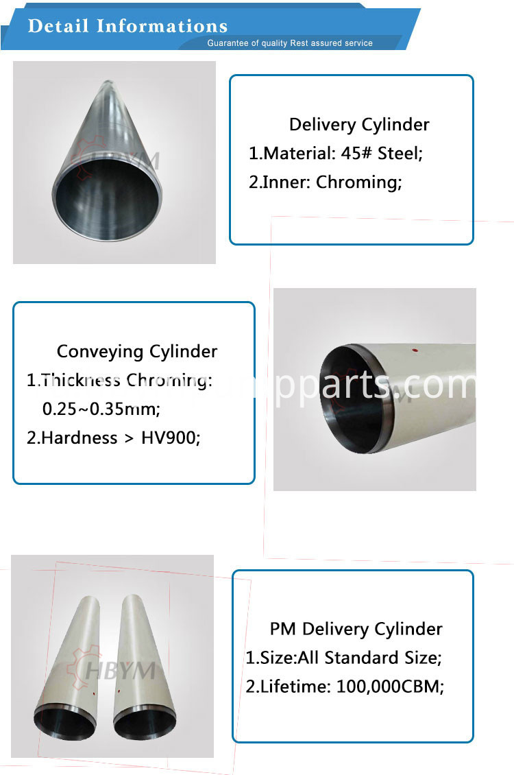 PM delivery cylinder