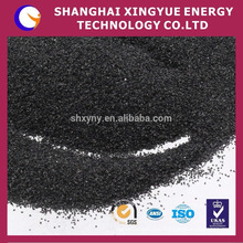 China gold supplier black alundum powder for sandpaper,abrasive paper