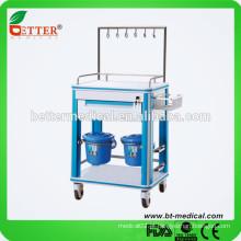 Trolley silencioso de tratamento de PVC