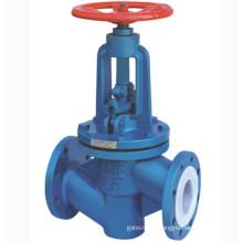 Stainless Steel Pressure Control Gas Globe Valve