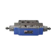 hydraulic throttling valve