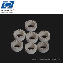 Las tapas de cerámica de cordierita más vendidas para elementos de calefacción.
