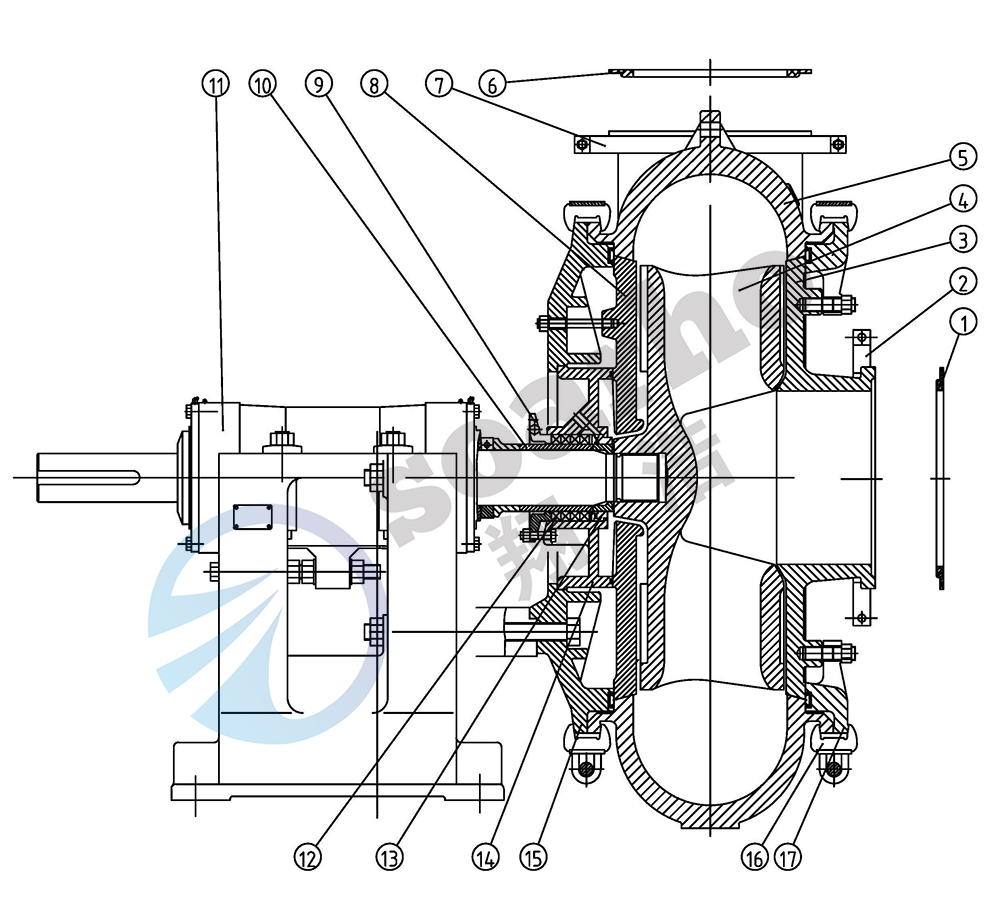 Large Particle Slurry Transport Pump