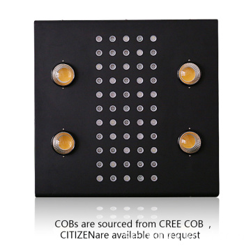 Grow System Indoor COB LED Grow Light