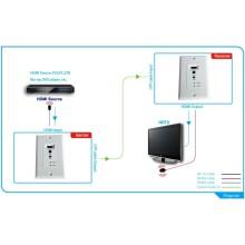 50m Double UTP Cat5e / 6 HDMI Wallplate Extender
