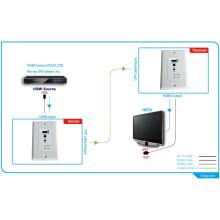 unité d'extension de 50m Dual UTP Cat5e/6 HDMI plaque murale
