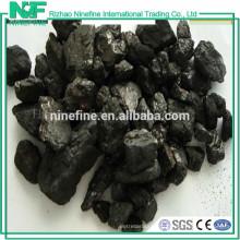 High fixed carbon met coke / Metallurgical coke on sale