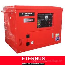 Cost Effective Power Generator Set (BH8000)
