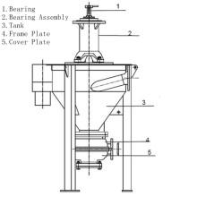 G Tipo de ferro fundido único parafuso bomba de lodo