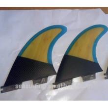 подруливающее устройство в комплект будущие плавники ФТС второй прочного и высокое качество ласты