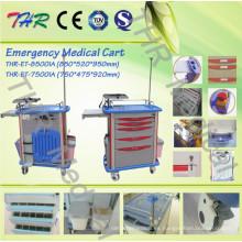 Medical Emergency Cart Muebles para hospitales