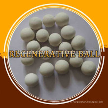 Competitive price Ceramic regenerative ball for steel industries