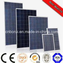 1702*945*45mm Size and Monocrystalline Silicon Material High Efficiency Industrial Solar Panel