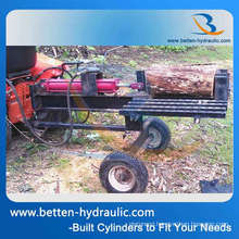 Log Splitter Hydraulic Cylinder