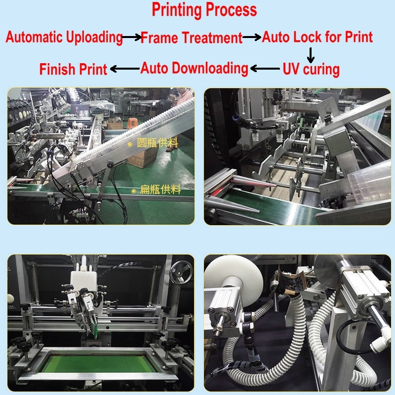 Automatic Bottle Screen Printer