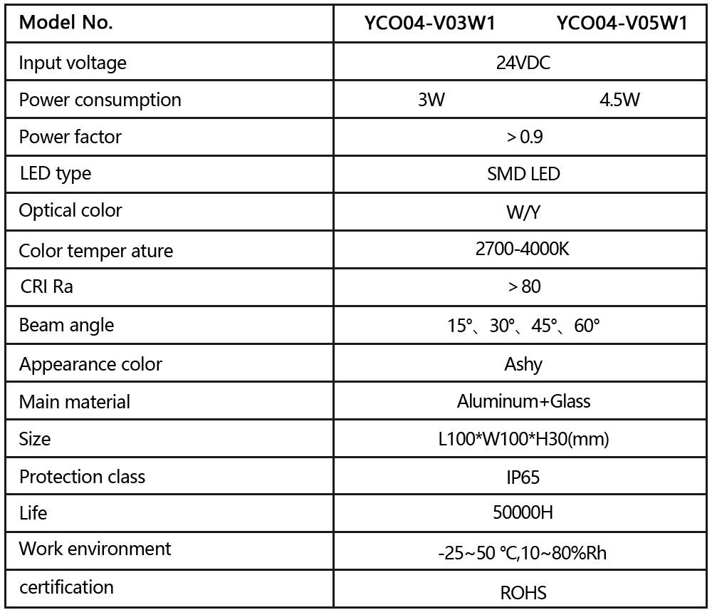 YCO04-V03W1
