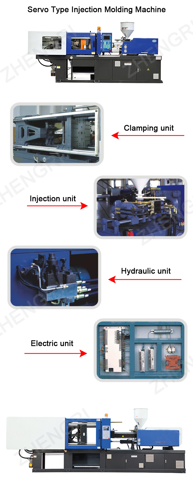 Servo Syringe Injection Molding Machine