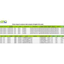 Sodium Silicate-Export Customs Data