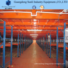 Selective Wide Span H-Beam System Mezzanine