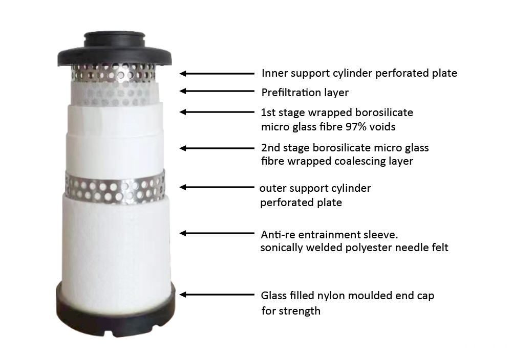 00.Air filter element-12