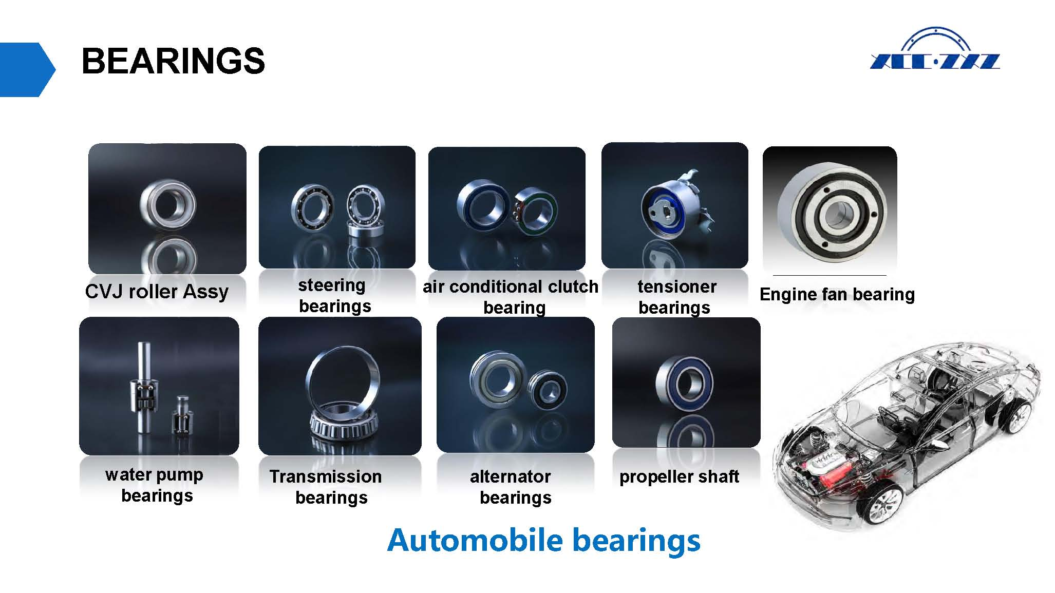 Automobile bearings
