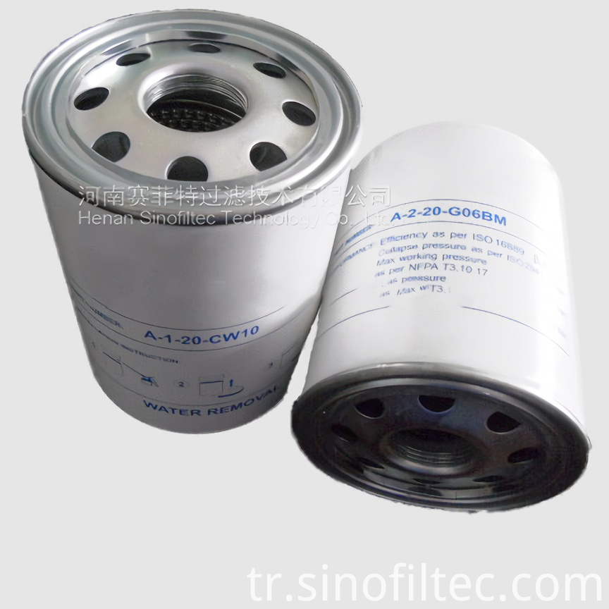 FST-RP-A-1-20-CW10 Hydraulic Oil Filter Element