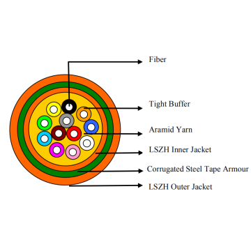Armored Indoor Double Jacket LSZH Fiber Optic Cable