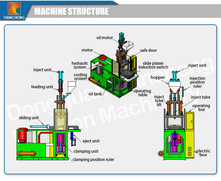Vertical Double Slide Table Injection Machine