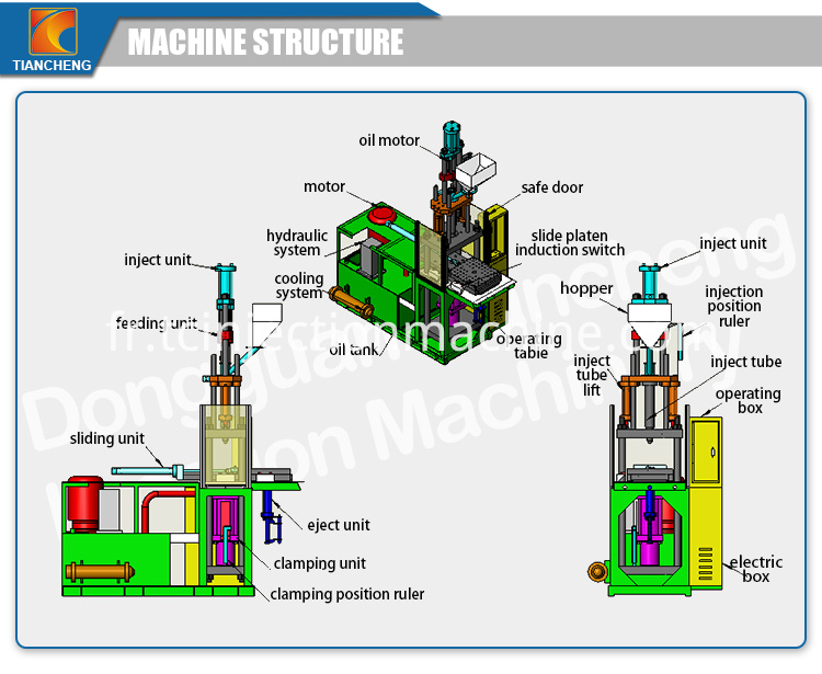 Sliding Table Plastic Injection Molding Machine Structure 1s 2s