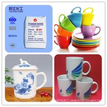 Ceramic Grade Cheap Anatasetitanium Dioxide (B101)