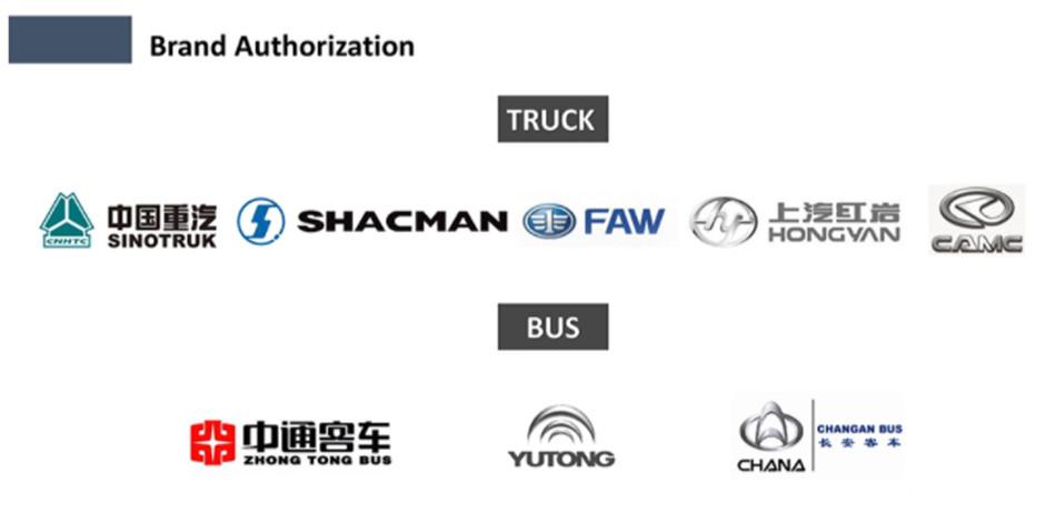 Brand Authorization1