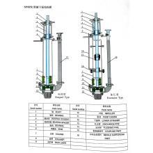 Vertikale Entschwefelungspumpe
