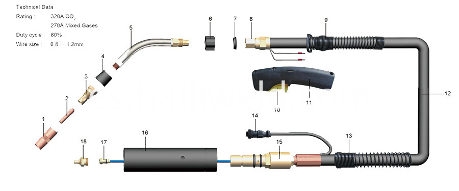 Q300 Migmag Welding Torch