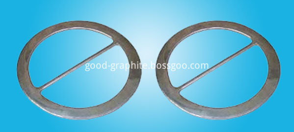 Metal Coated Gaskets